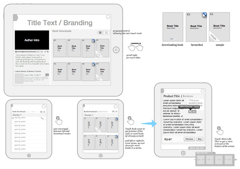 ux for a library app sample wireframes - Ipad App Wireframe