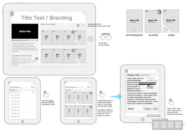 UX for a Library App - Sample wireframes